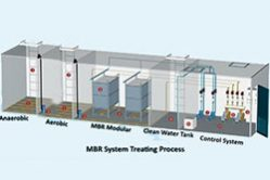 mbr-treating-system-process
